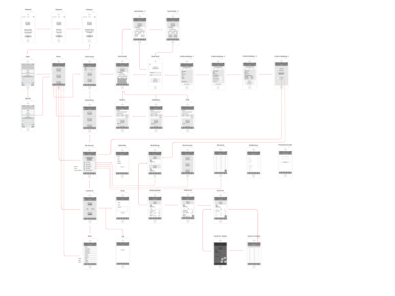 lauren metzler UX wireframe